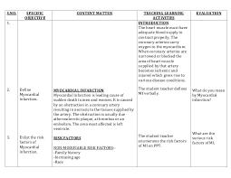 Nursing Teaching Plan